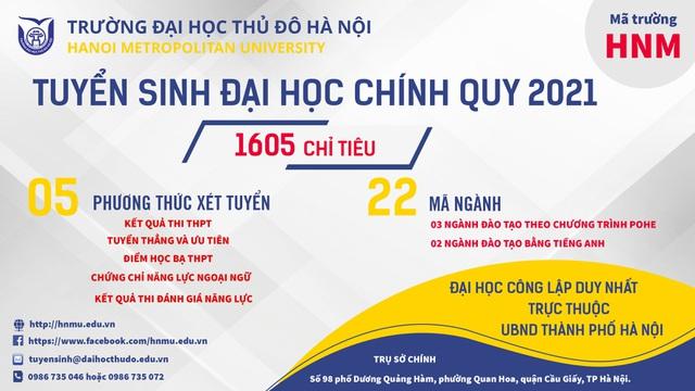 Trường Đại học Thủ đô Hà Nội công bố phương án tuyển sinh năm 2021